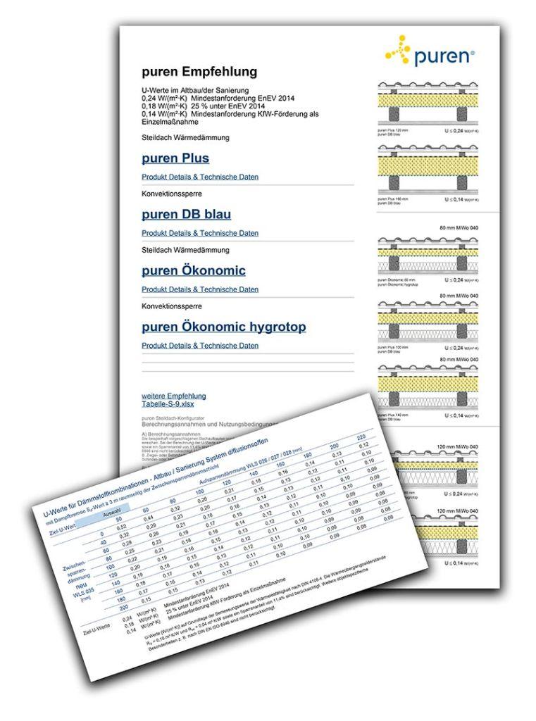 Konstruktions-Vorschläge des puren Steildach-Konfigurators und Tabelle mit weiteren Empfehlungen. Foto: puren