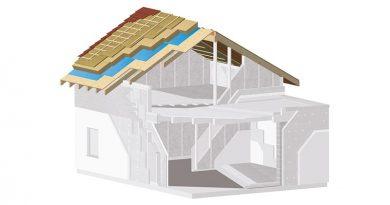 Das GUTEX Dachsanierungssystem Tecadio ergänzt das Dach um eine regensichere Unterdeckplatte, eine feuchteregulierende Gefachdämmung sowie eine geprüfte Luftdichtungsbahn – für eine ökologische und bauphysikalisch sichere Dachdämmung, die zudem Kosten spart. Grafik: GUTEX