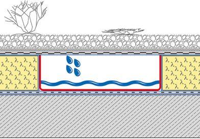Funktionsprinzip eines Kompaktdaches mit Beschädigung. Jede Platte ist ein kleines Flachdach. Foto: puren