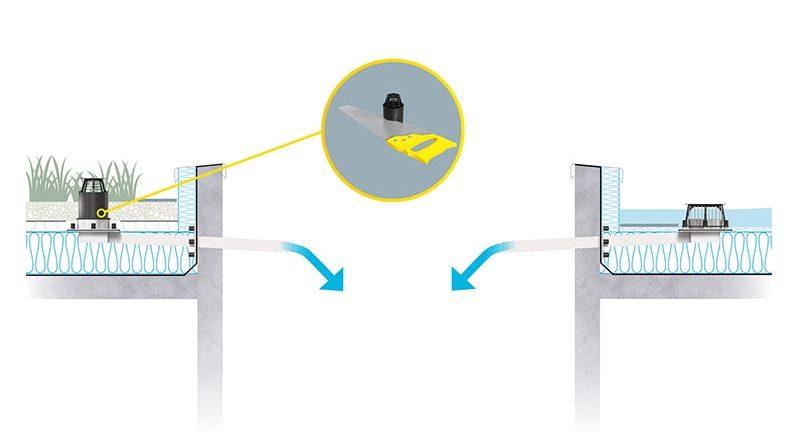 Bauseits kürzbar oder gleich mit passendem Losflansch für die gewünschte Stauhöhe.